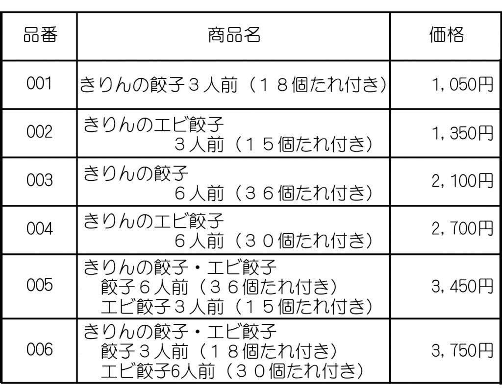 きりんの餃子価格表